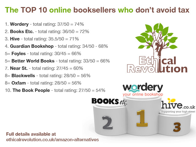 The TOP 10 Ethical Online Book Sellers Who Don't Avoid Tax