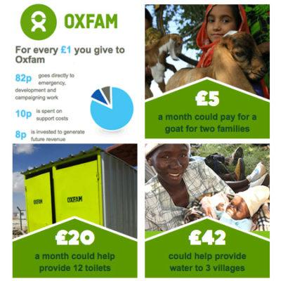 Oxfam Donate